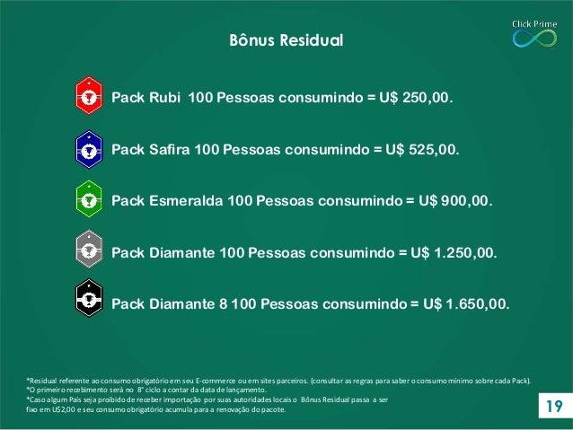 *Residual referente ao consumo obrigatório em seu E-commerce ou em sites parceiros. (consultar as regras para saber o cons...