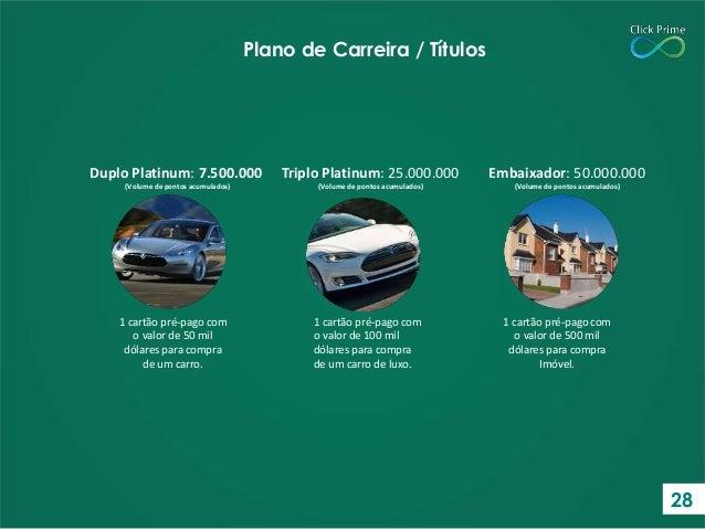 1 cartão pré-pago com o valor de 50 mil dólares para compra de um carro. Plano de Carreira / Títulos Duplo Platinum: 7.500...
