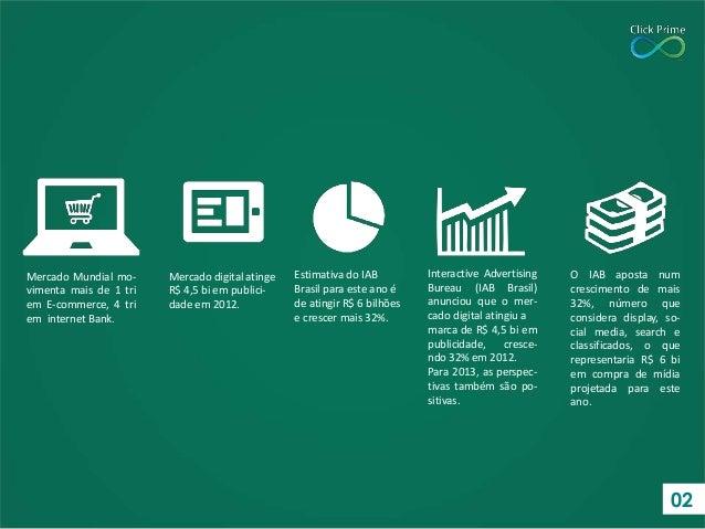 Mercado Mundial mo- vimenta mais de 1 tri em E-commerce, 4 tri em internet Bank. Mercado digital atinge R$ 4,5 bi em publi...