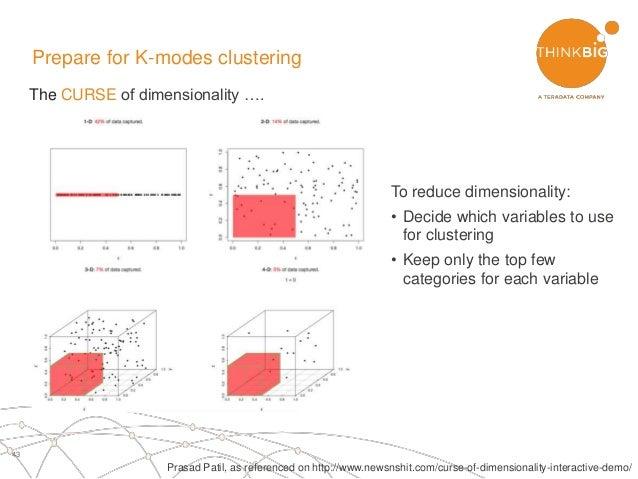 Clickstream data with spark