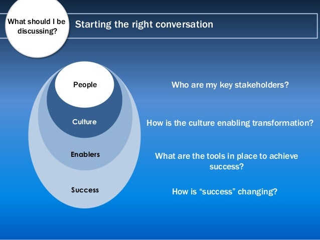 """Starting the right conversationWhat should I be discussing? How is """"success"""" changing? Culture Enablers Success What are t..."""