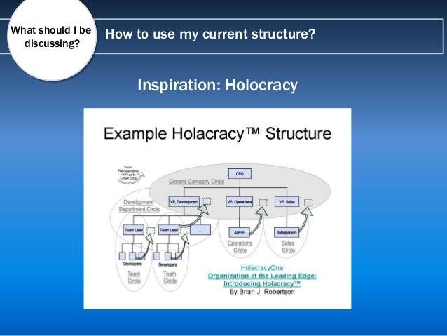 How to use my current structure?What should I be discussing? Inspiration: Holocracy