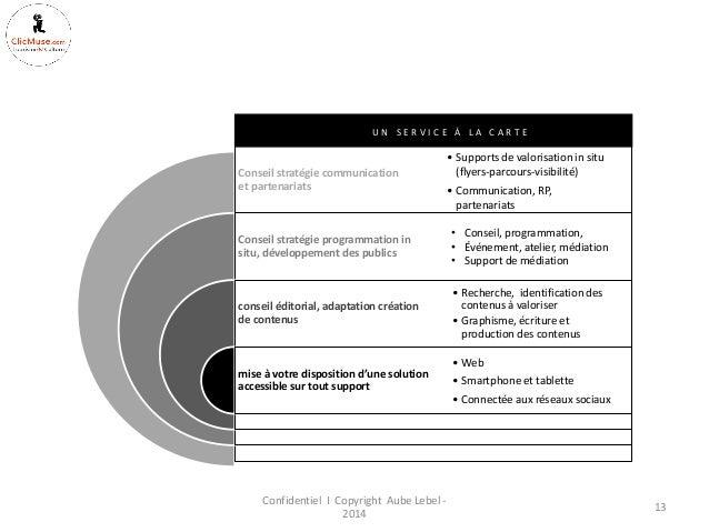 Conseil stratégie communication et partenariats  Conseil stratégie programmation in situ, développement des publics  conse...