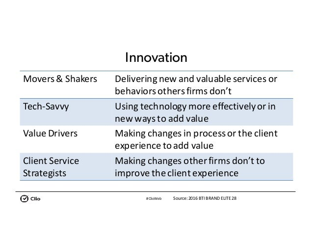 #ClioWeb Innovation Movers& Shakers Deliveringnewandvaluableservicesor behaviorsothersfirmsdon't Tech-Savvy Using...
