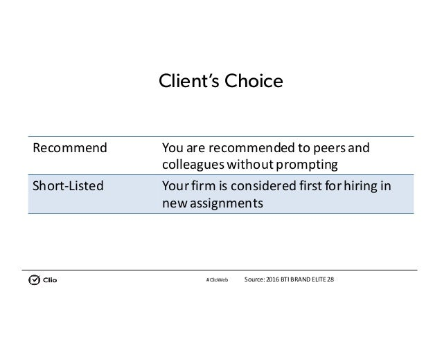 #ClioWeb Client's Choice Recommend You arerecommendedtopeersand colleagueswithoutprompting Short-Listed Yourfirmi...