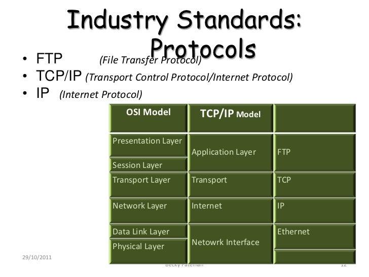 Industry Standards:•   FTP               Protocols          (File Transfer Protocol)• TCP/IP (Transport Control Protocol/I...