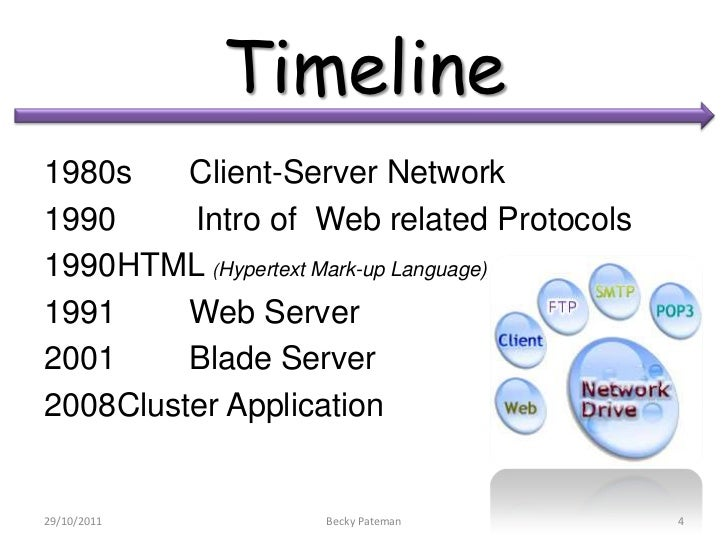 Timeline1980s    Client-Server Network1990     Intro of Web related Protocols1990HTML (Hypertext Mark-up Language)1991    ...