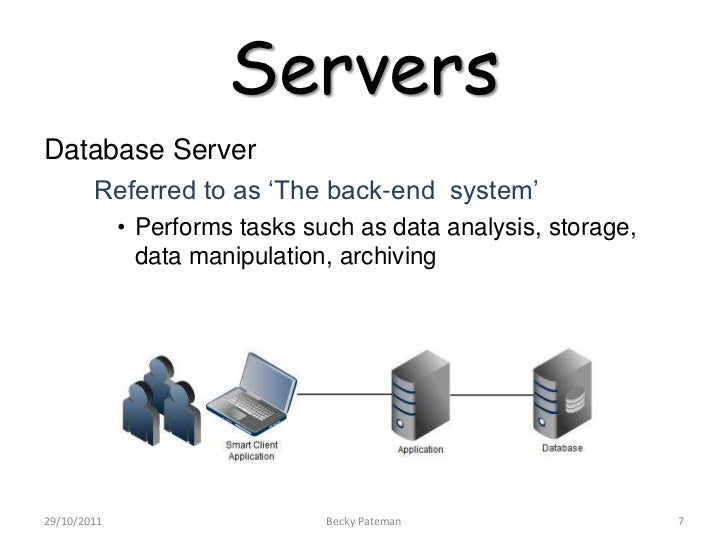 ServersDatabase Server        Referred to as 'The back-end system'             • Performs tasks such as data analysis, sto...