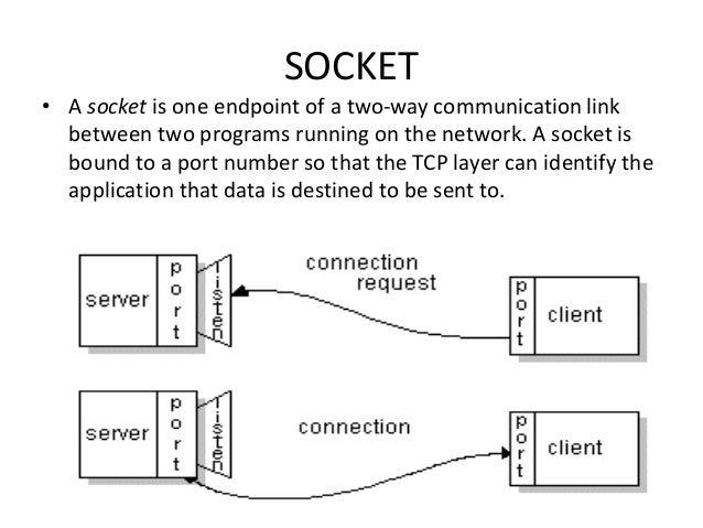 Client server chat application