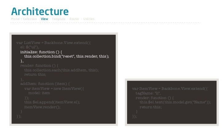 client side mvc with backbone js