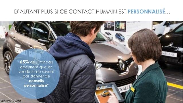 D'AUTANT PLUS SI CE CONTACT HUMAIN EST PERSONNALISÉ… 65% des Français déclarent que les vendeurs ne savent pas donner de c...
