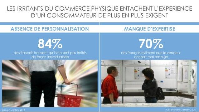 70%des français estiment que le vendeur connait mal son sujet Observatoire Cetelem, 2013 LES IRRITANTS DU COMMERCE PHYSIQU...