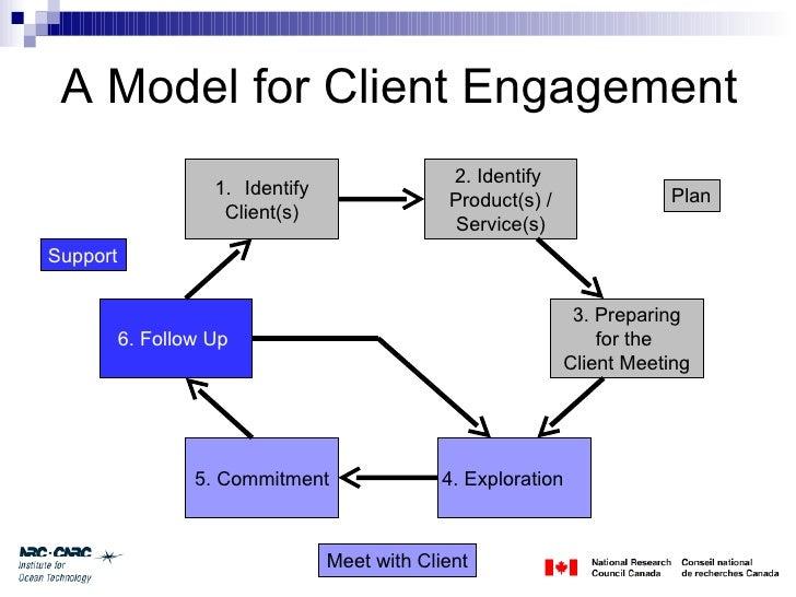 Client Service Plan Template 5 Service Plan Samples Templates Pdf ...