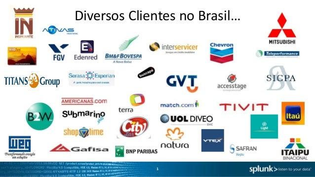 Diversos Clientes no Brasil…  1