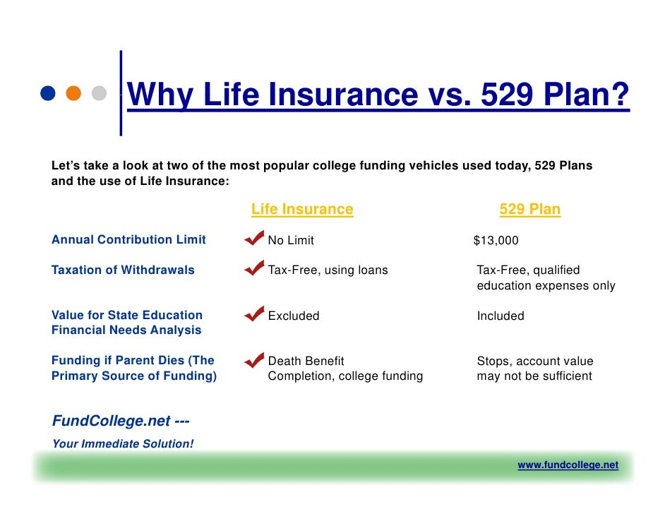 College funding for 539 plan