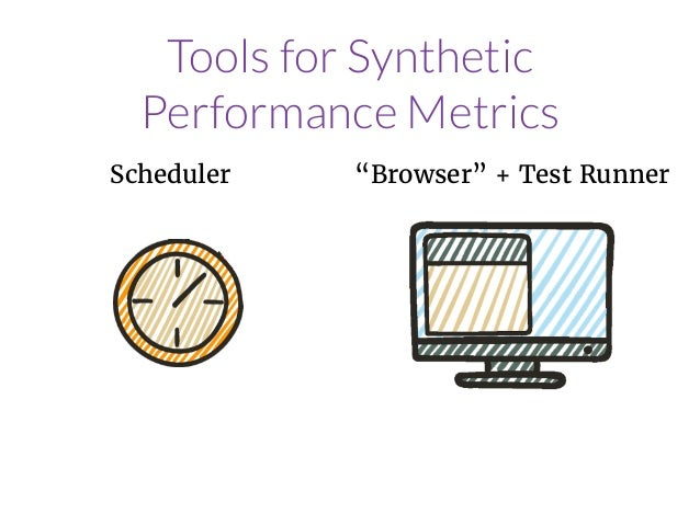 Effectively Monitoring Client-Side Performance
