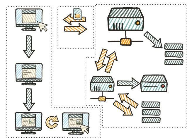 Browser Profiling Metrics
