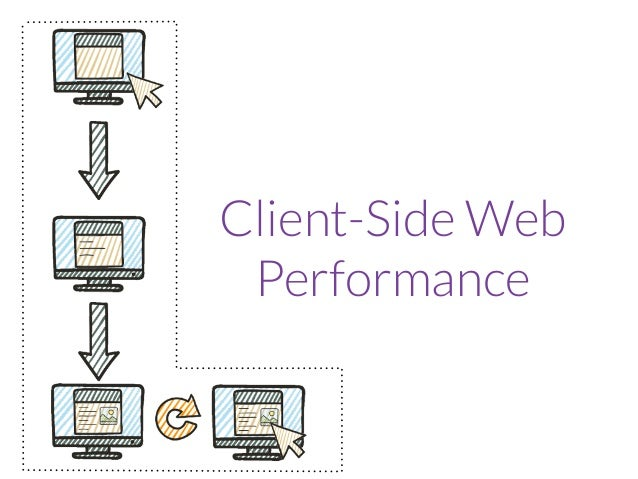 Performance Metric Sources 1. Observational data 2. Browser devtools 3. Browser reported metrics
