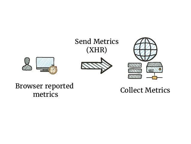 "Phantomas > phantomas http://reddit.com { ""metrics"": { ""requests"": 73, ""bodySize"": 580491, ""contentLength"": 629382, ""..."