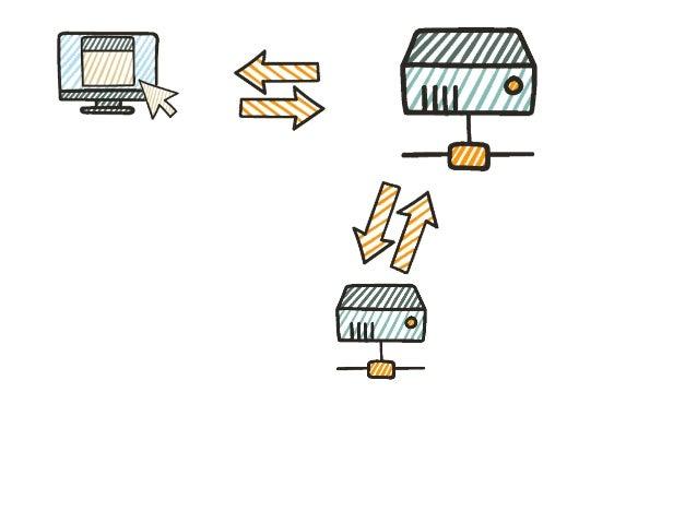 Navigation Render Additional Resources Interaction