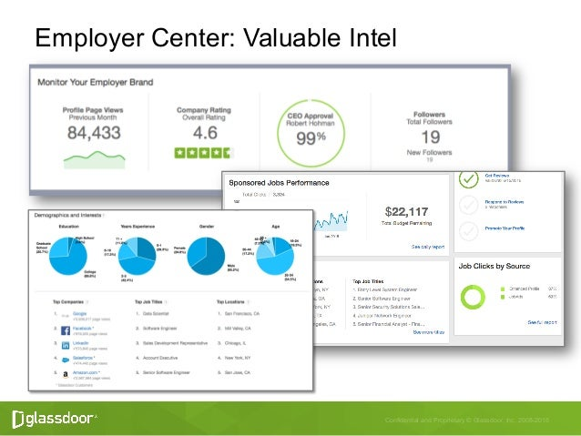 Client training how to use your new glassdoor employer center planetlyrics Gallery