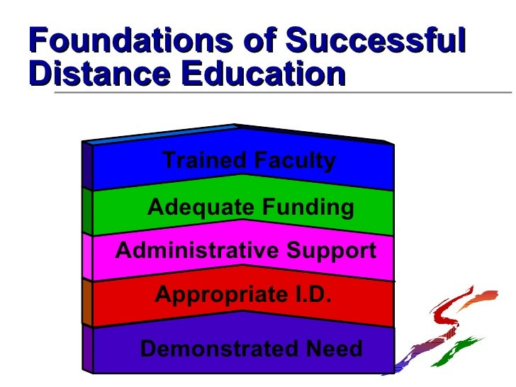 <ul><li>Foundations of Successful Distance Education   </li></ul>Trained Faculty Demonstrated Need Appropriate I.D. Admini...