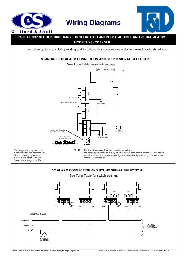 clifford remote start wiring diagram clifford car alarm