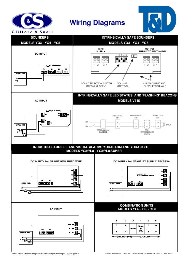 Wiring diagram for clifford car alarm