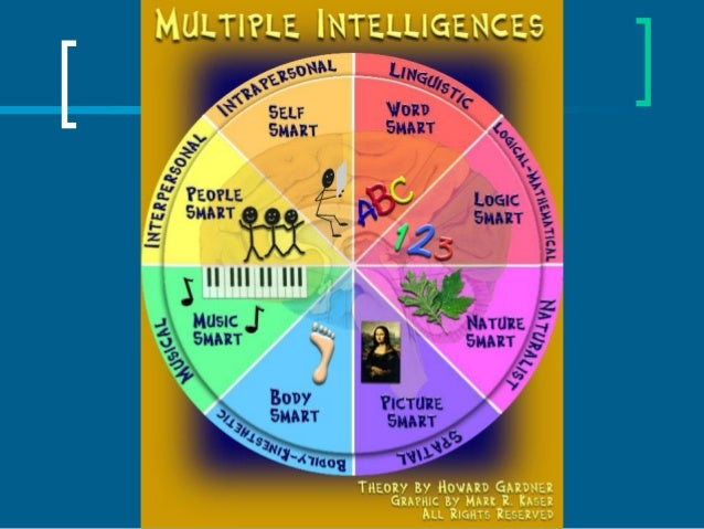 a rounded version the theory of multiple intelligences Free essays on a rounded version the theory of multiple intelligences by howard gardner get help with your writing 1 through 30.