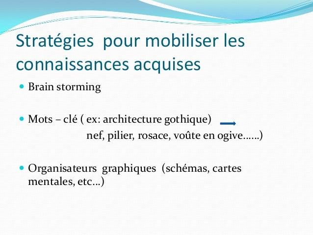 Clil definitivo for Architecture gothique definition