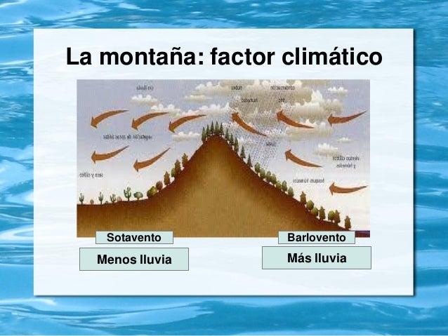Climas de costa rica - Barlovento y sotavento ...