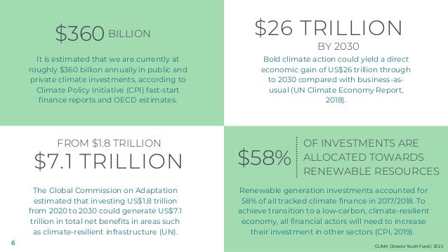 We are closing a gap in the market of climate protection, by building infrastructure which allows to create a new ecosyste...