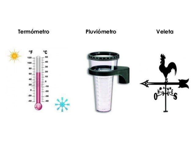 Clima De Costa Rica Pluviómetro es un aparato utilizado para recopilación y medición meteorológica. clima de costa rica