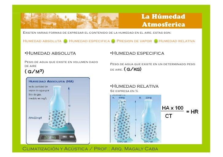 Clima del aire y la humedad - Humedad relativa espana ...