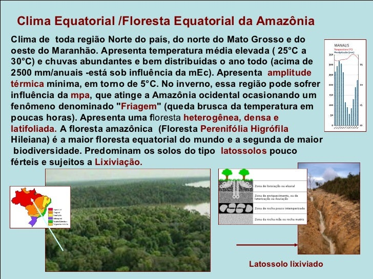 LixiviaçãoÉ o processo de lavagem do solo ,no sentido vertical ,pelas águas daschuvas que arrastam os nutrientes ou os faz...