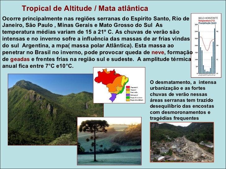 Sustentabilidade             Pense Nisso!!!Este material é parte integrante dohttp://salacristinageo.blogspot.com