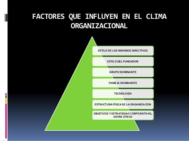 Modelo Innovador De Gestión Encuesta De Clima Laboralsin