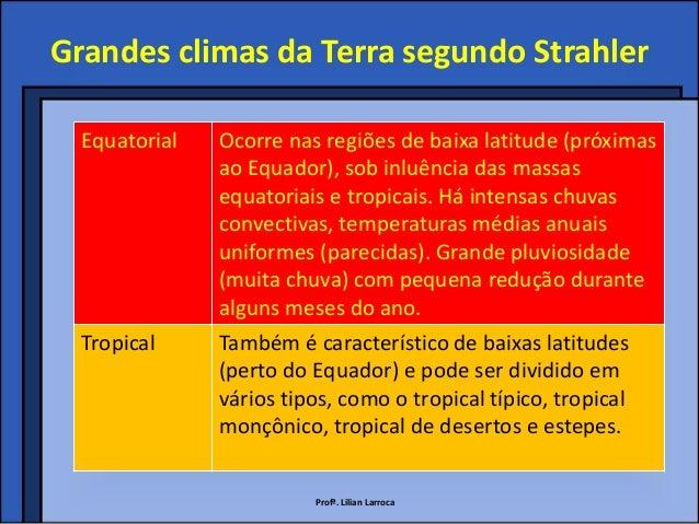 Grandes climas da Terra segundo Strahler  Equatorial   Ocorre nas regiões de baixa latitude (próximas               ao Equ...