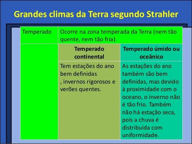 Grandes climas da Terra segundo Strahler  Temperado   Ocorre na zona temperada da Terra (nem tão              quente, nem ...