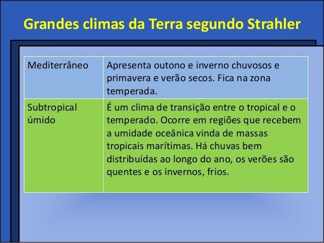 Grandes climas da Terra segundo StrahlerMediterrâneo   Apresenta outono e inverno chuvosos e               primavera e ver...
