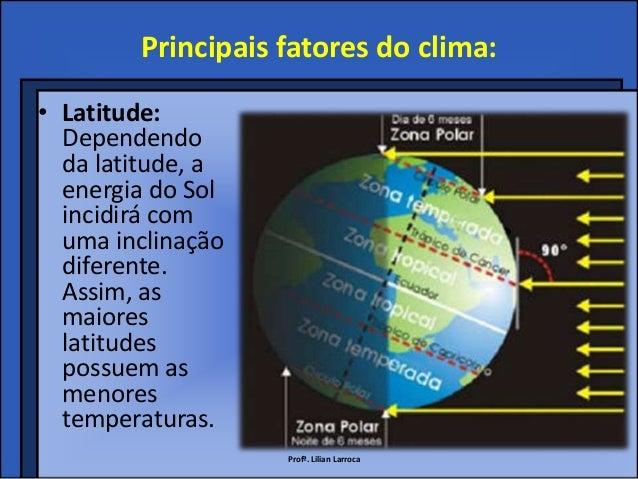 Principais fatores do clima:• Latitude:  Dependendo  da latitude, a  energia do Sol  incidirá com  uma inclinação  diferen...
