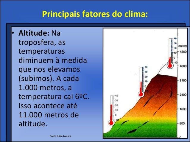 Principais fatores do clima:• Altitude: Na  troposfera, as  temperaturas  diminuem à medida  que nos elevamos  (subimos). ...
