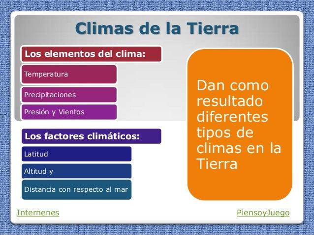 Climas de la Tierra Los elementos del clima: Temperatura Precipitaciones Presión y Vientos Los factores climáticos: Latitu...