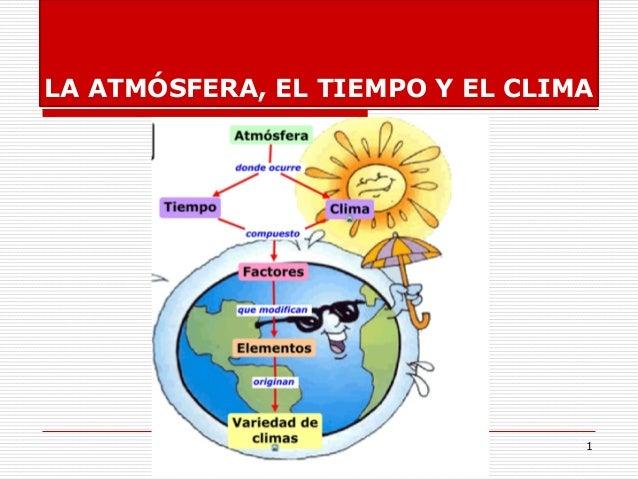 LA ATMÓSFERA, EL TIEMPO Y EL CLIMA  1