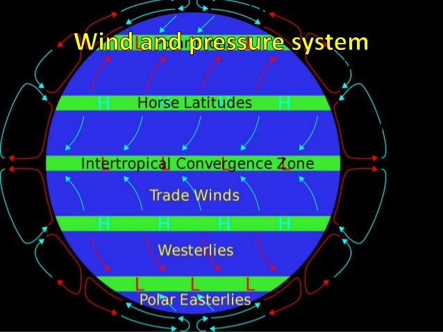 the shift in the position of Inter- Tropical Convergence Zone (ITCZ) • In summer, the equatorial trough normally positione...