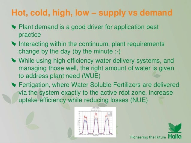 understanding the chloride shift Dissolved electrolytes, such as sodium, potassium, calcium, magnesium, and chloride,  to shift potassium from the serum into the cells,.