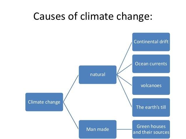 climate-change-4-638.jpg?cb=1404121822