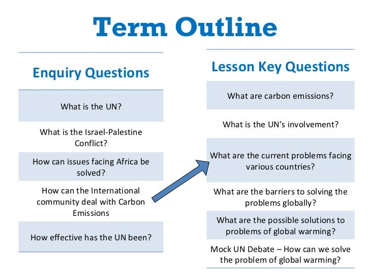Questions and Answers about Global Warming and Abrupt Climate Change