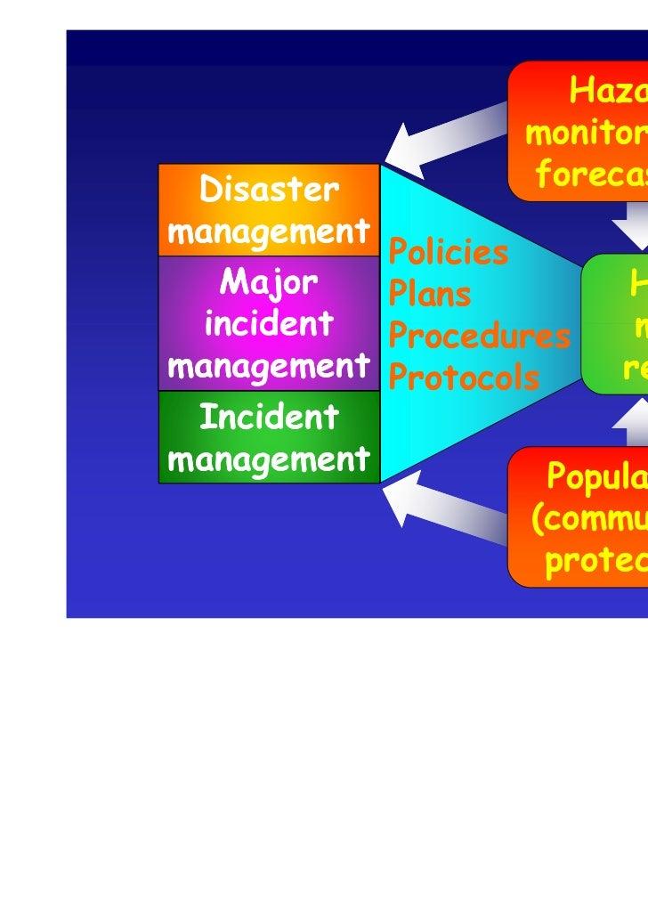 hazard monitoring and disaster reduction 25 monitoring, evaluation and  strategy for disaster reduction (unisdr) box 1:  disaster risk reduction in humanitarian assistance disaster risk reduction in.