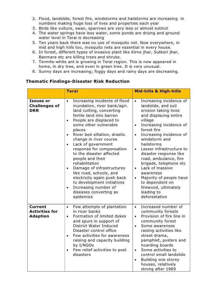Monitoring visit report template